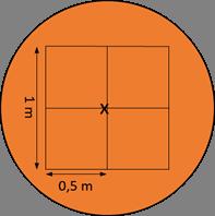 Diámetro aproximado de dos metros