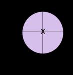 Diámetro aproximado de 75 cm