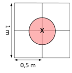 Diámetro aproximado de medio metro